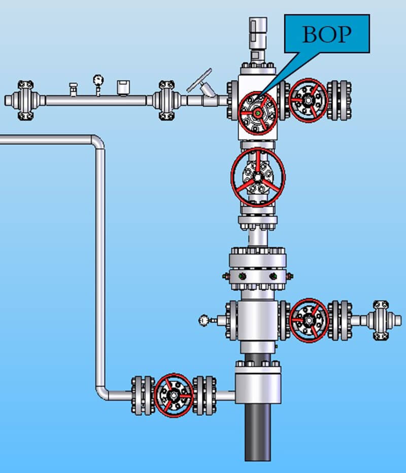 BOP steam injection and oil recovery ntegration oil wellhead