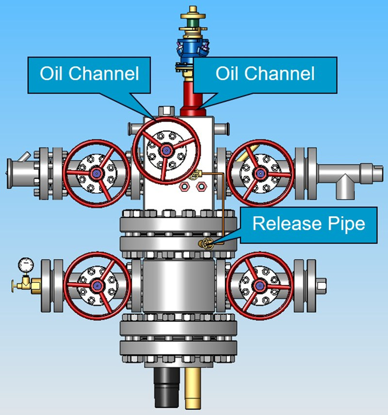 steam injection and oil recovery dual tubing wellhead